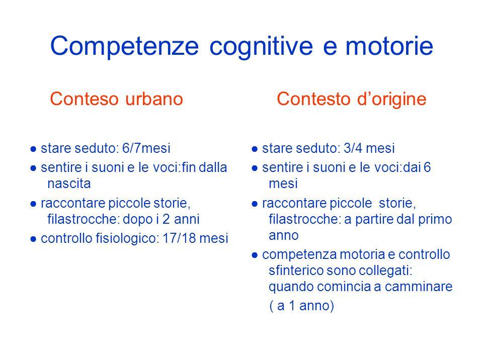 Competenze cognitive e motorie