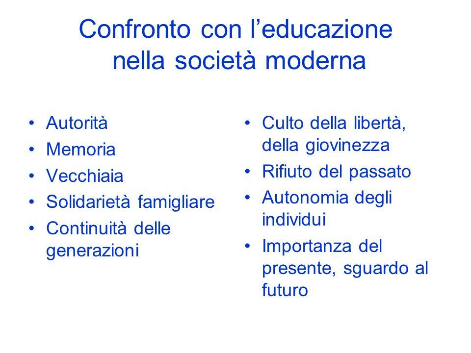 Confronto con l'educazione nella società moderna