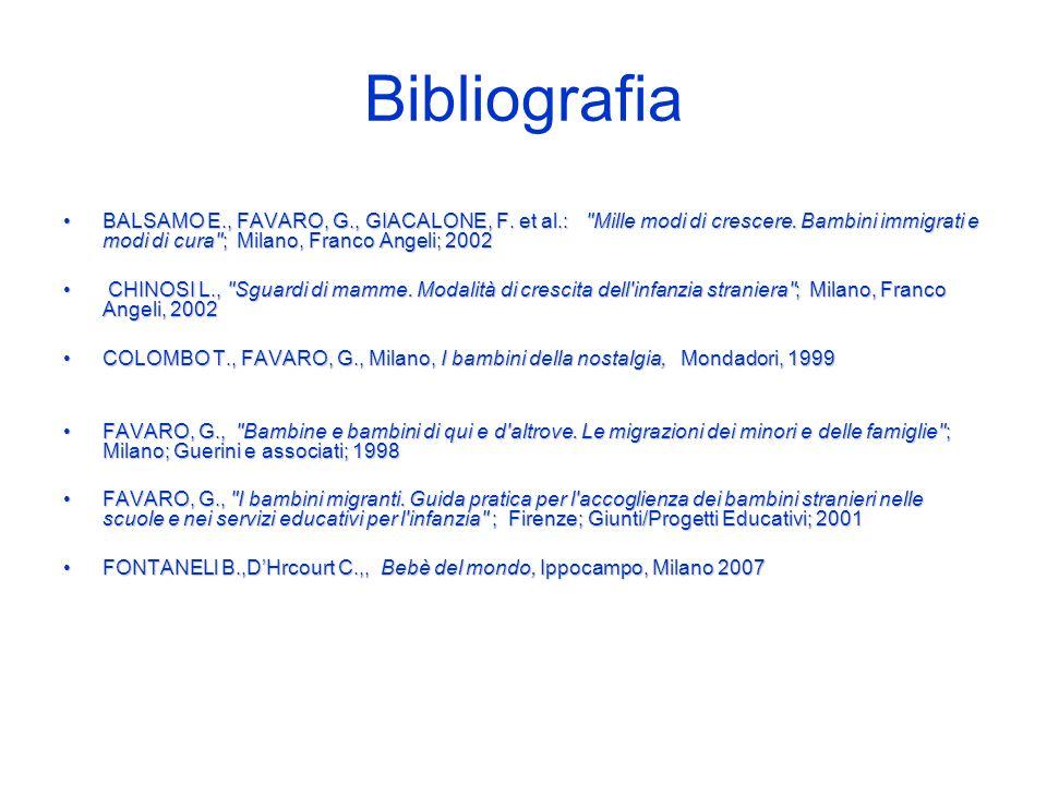 Bibliografia BALSAMO E., FAVARO, G., GIACALONE, F. et al.: Mille modi di crescere. Bambini immigrati e modi di cura ; Milano, Franco Angeli; 2002.