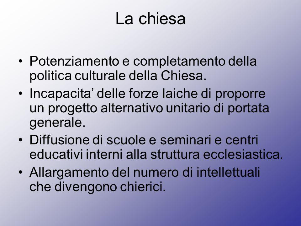 La chiesa Potenziamento e completamento della politica culturale della Chiesa.