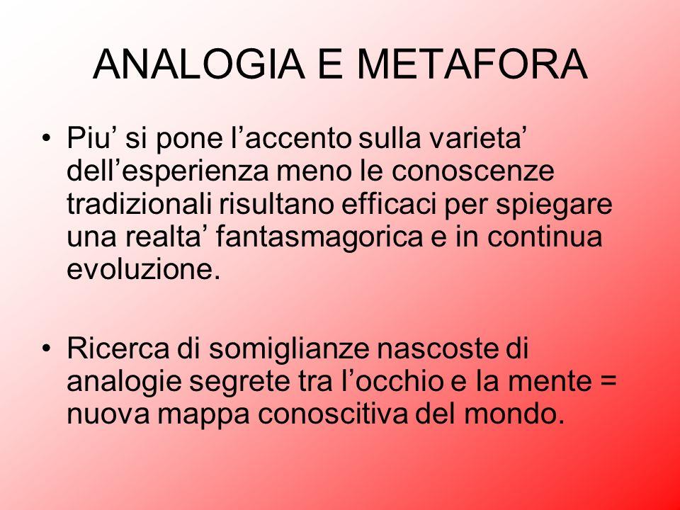 ANALOGIA E METAFORA