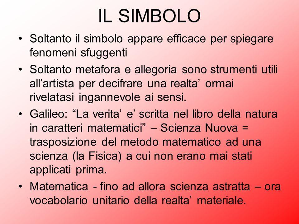 IL SIMBOLO Soltanto il simbolo appare efficace per spiegare fenomeni sfuggenti.