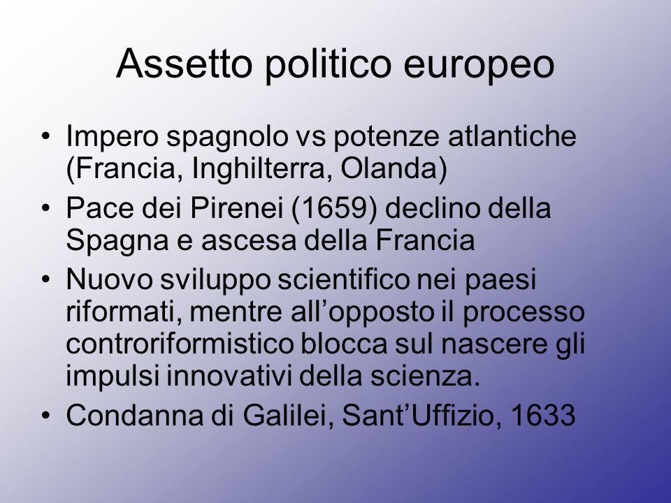 Assetto politico europeo