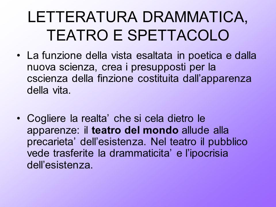LETTERATURA DRAMMATICA, TEATRO E SPETTACOLO
