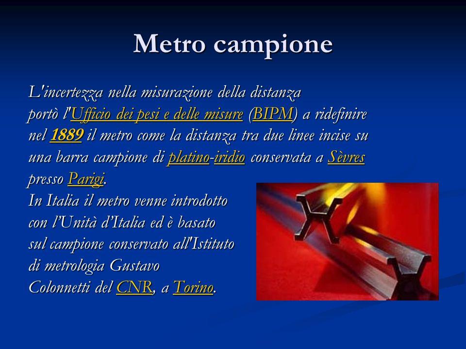 Metro campione L incertezza nella misurazione della distanza