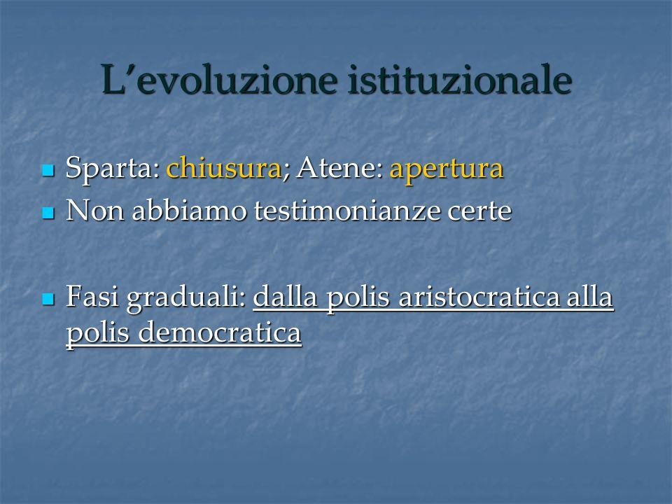 L'evoluzione istituzionale