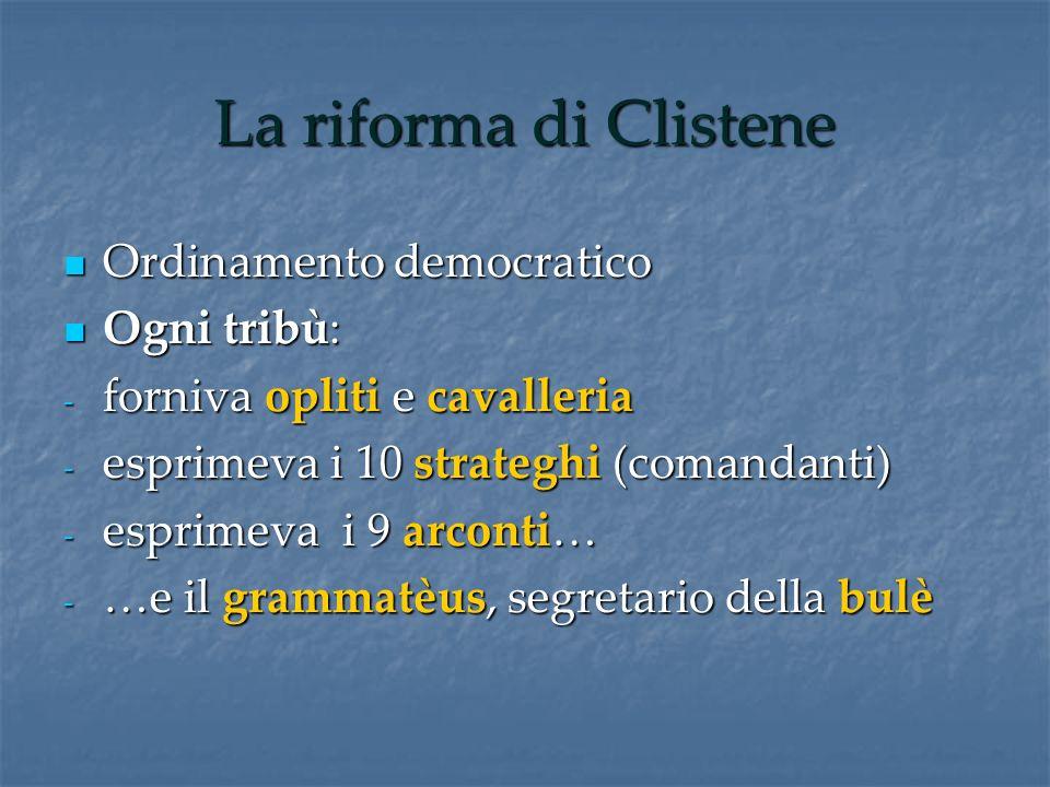 La riforma di Clistene Ordinamento democratico Ogni tribù: