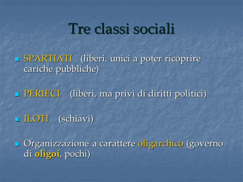 Tre classi sociali SPARTIATI (liberi, unici a poter ricoprire cariche pubbliche) PERIECI (liberi, ma privi di diritti politici)