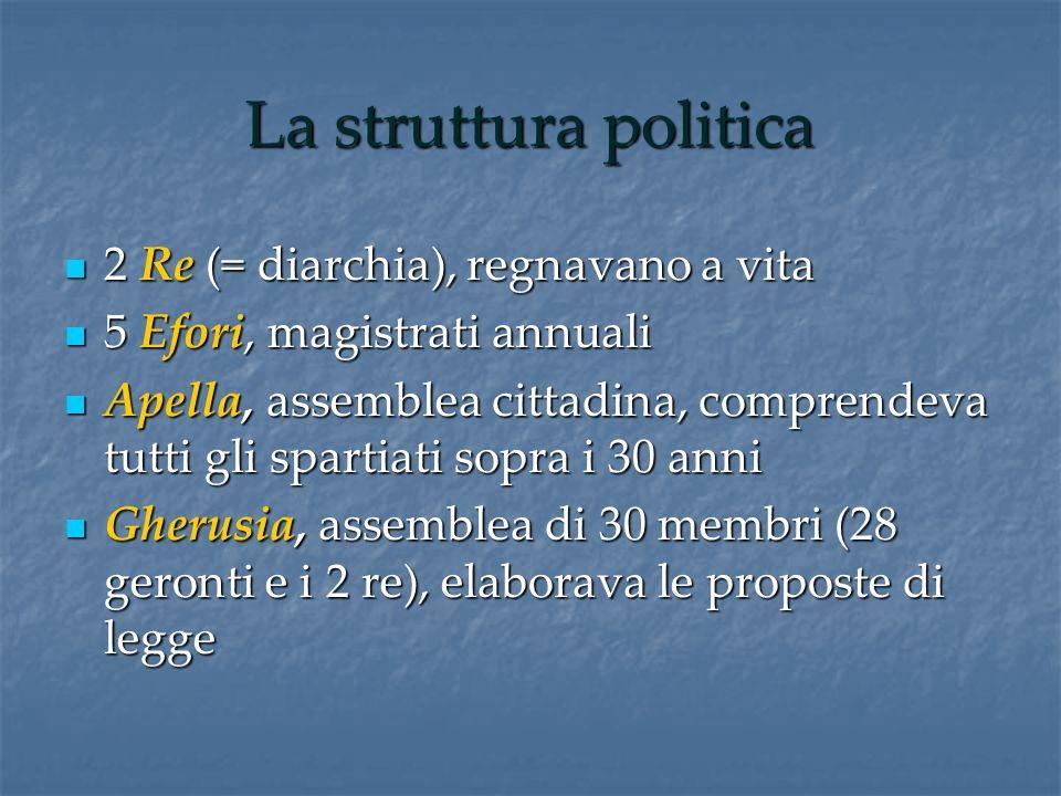 La struttura politica 2 Re (= diarchia), regnavano a vita