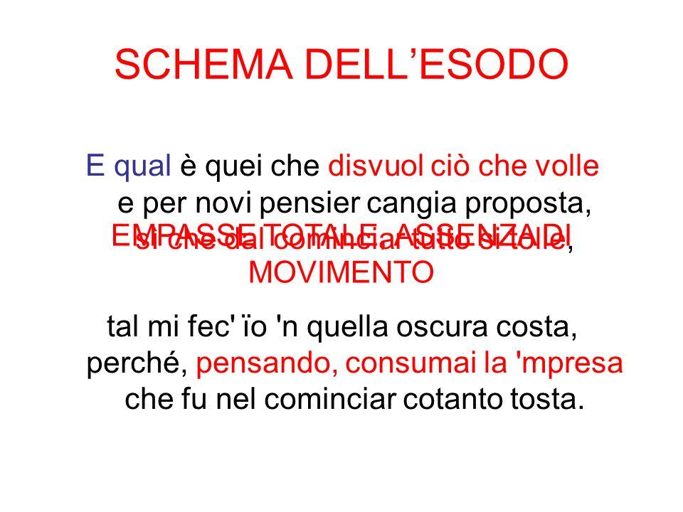 EMPASSE TOTALE, ASSENZA DI MOVIMENTO