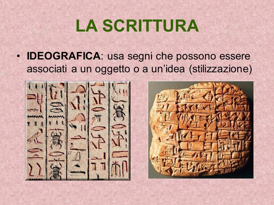 LA SCRITTURA IDEOGRAFICA: usa segni che possono essere associati a un oggetto o a un'idea (stilizzazione)