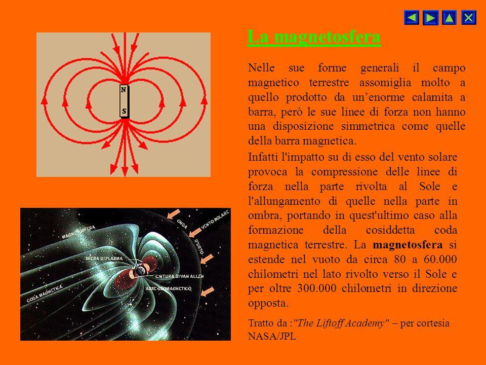 La magnetosfera