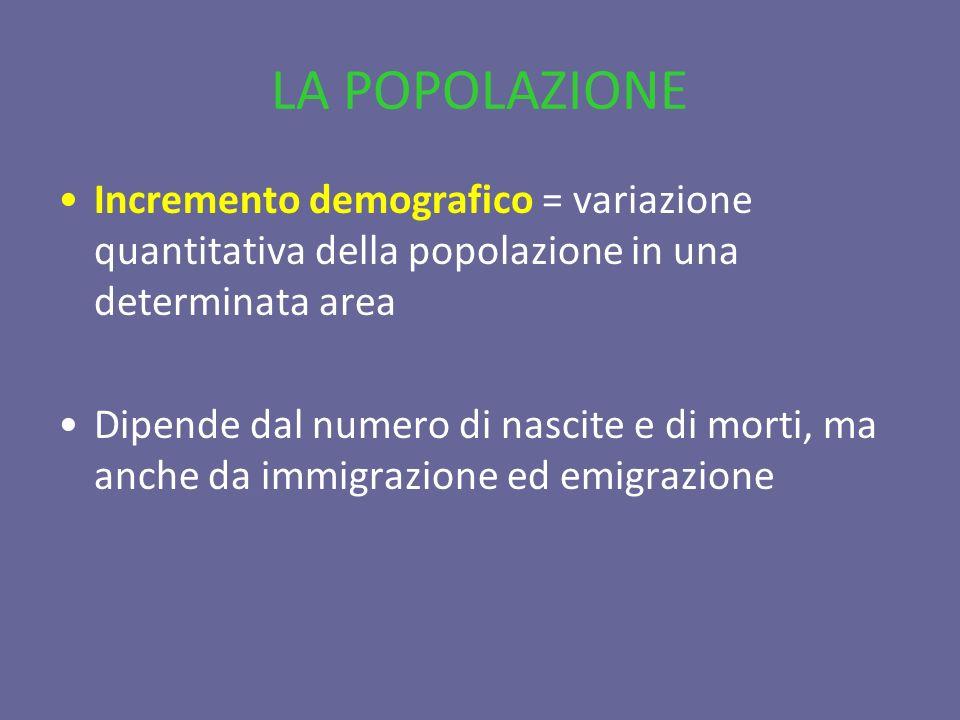 LA POPOLAZIONE Incremento demografico = variazione quantitativa della popolazione in una determinata area.