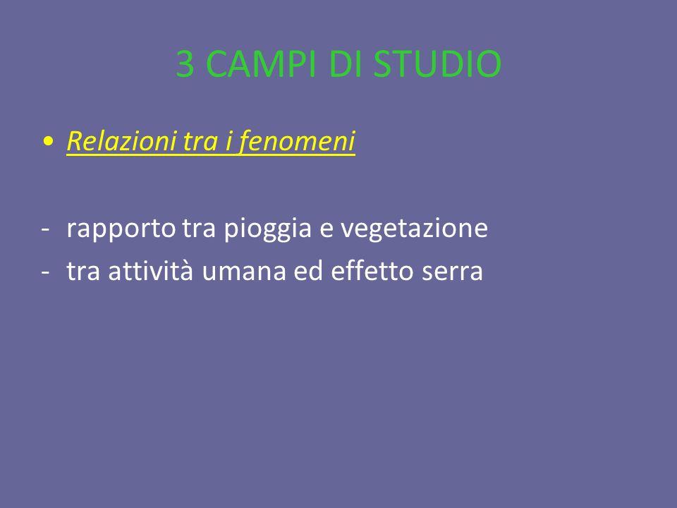 3 CAMPI DI STUDIO Relazioni tra i fenomeni