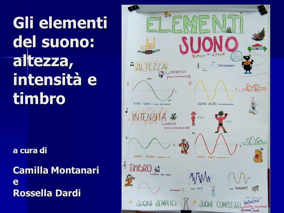 Gli elementi del suono: altezza, intensità e timbro a cura di Camilla Montanari e Rossella Dardi