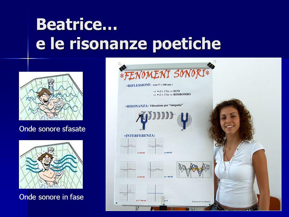 Beatrice… e le risonanze poetiche