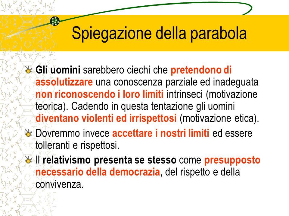 Spiegazione della parabola