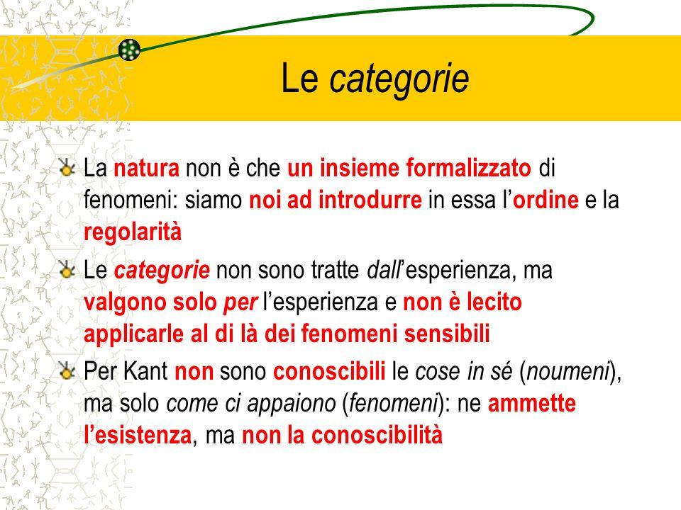 Le categorie La natura non è che un insieme formalizzato di fenomeni: siamo noi ad introdurre in essa l'ordine e la regolarità.