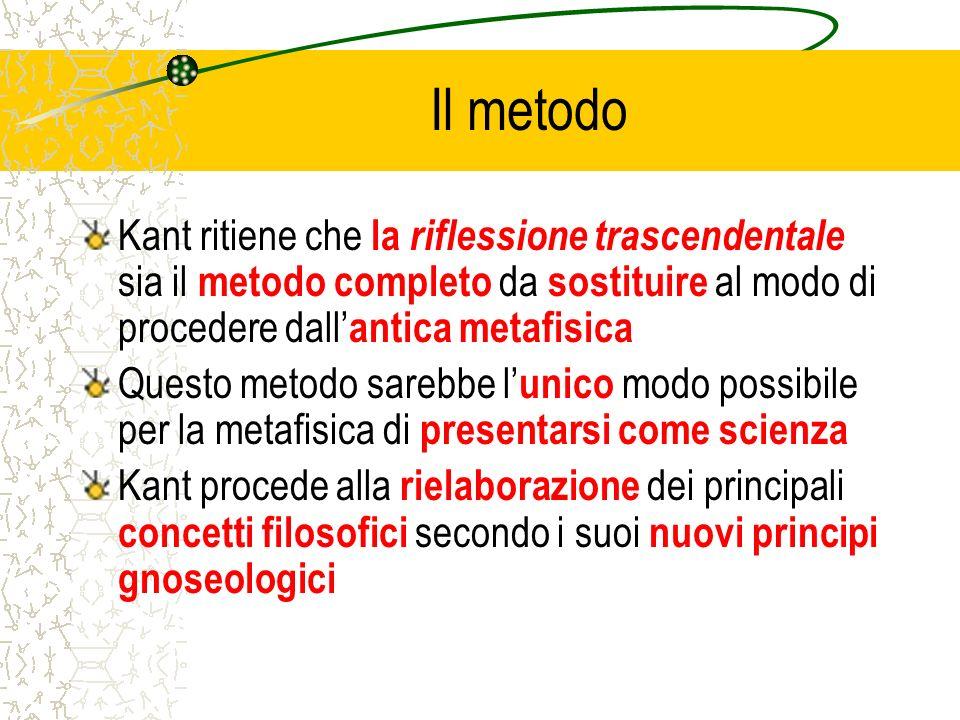 Il metodo Kant ritiene che la riflessione trascendentale sia il metodo completo da sostituire al modo di procedere dall'antica metafisica.