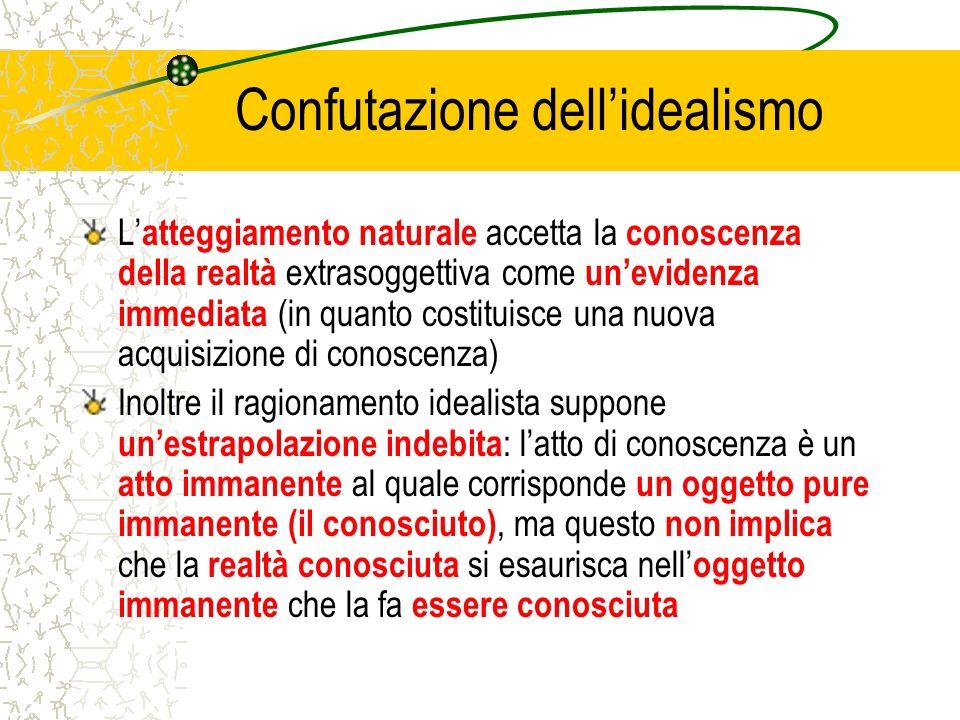Confutazione dell'idealismo