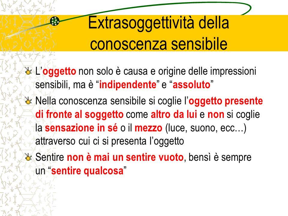Extrasoggettività della conoscenza sensibile