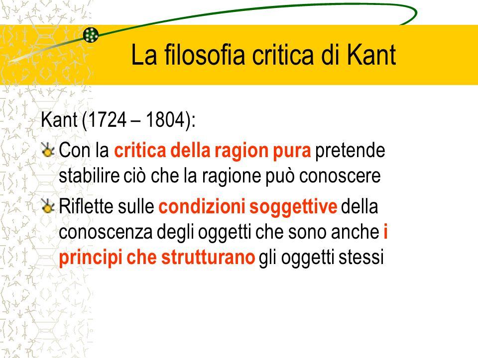 La filosofia critica di Kant