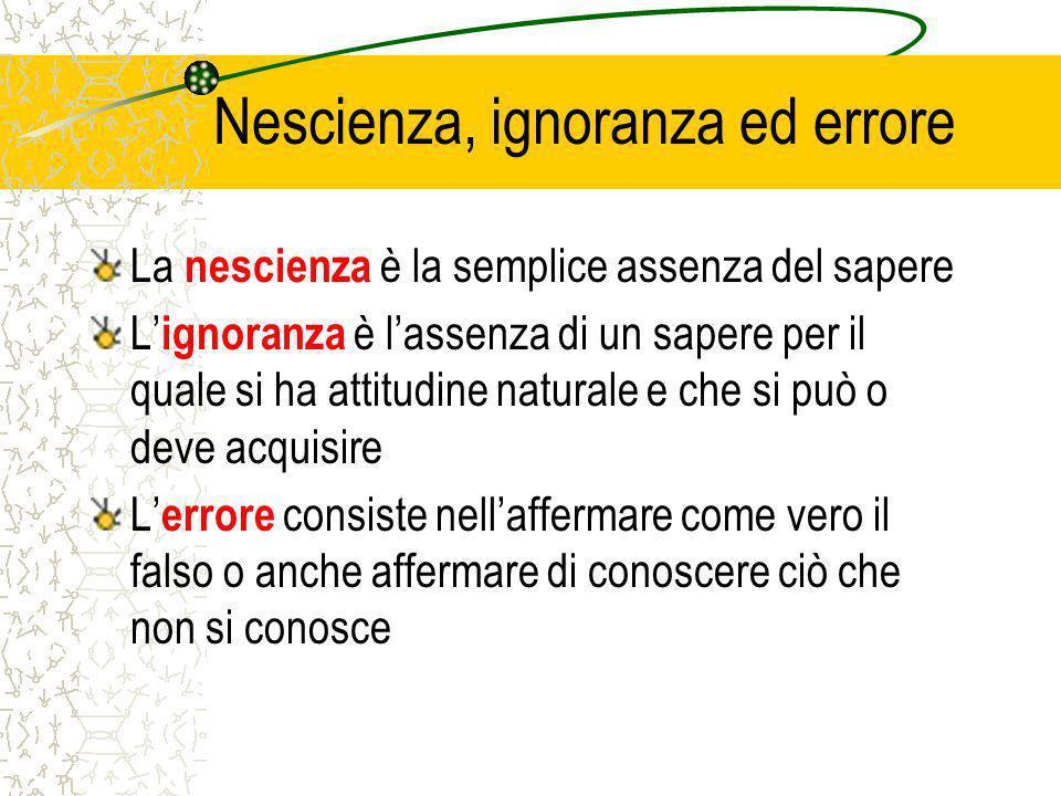 Nescienza, ignoranza ed errore