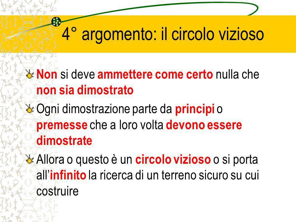 4° argomento: il circolo vizioso