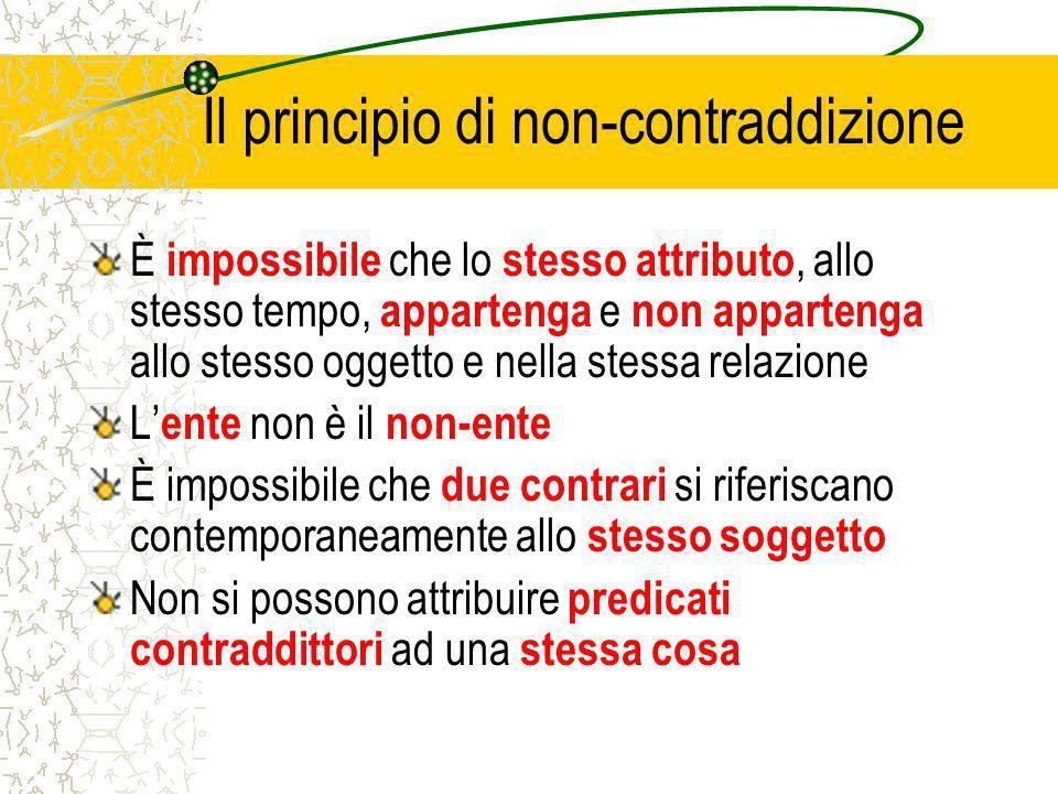 Il principio di non-contraddizione