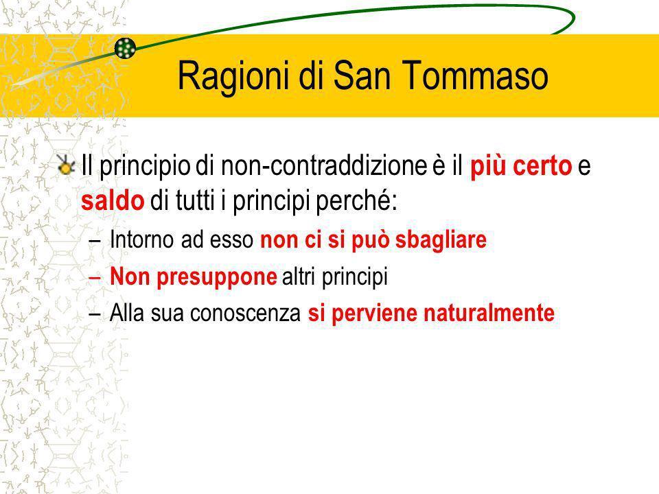 Ragioni di San Tommaso Il principio di non-contraddizione è il più certo e saldo di tutti i principi perché: