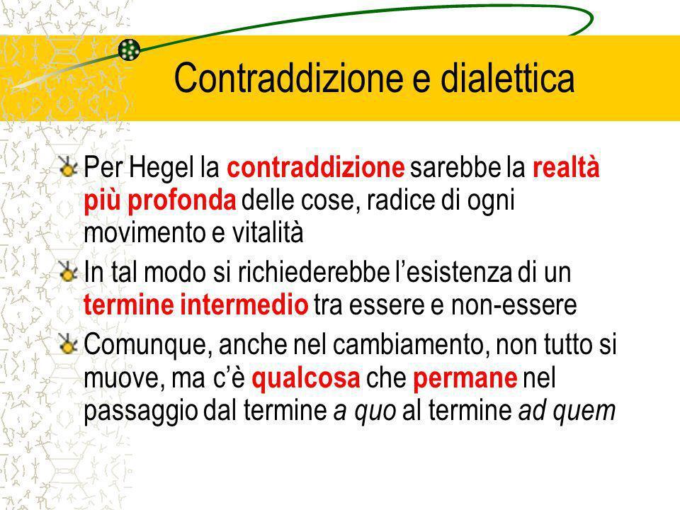 Contraddizione e dialettica