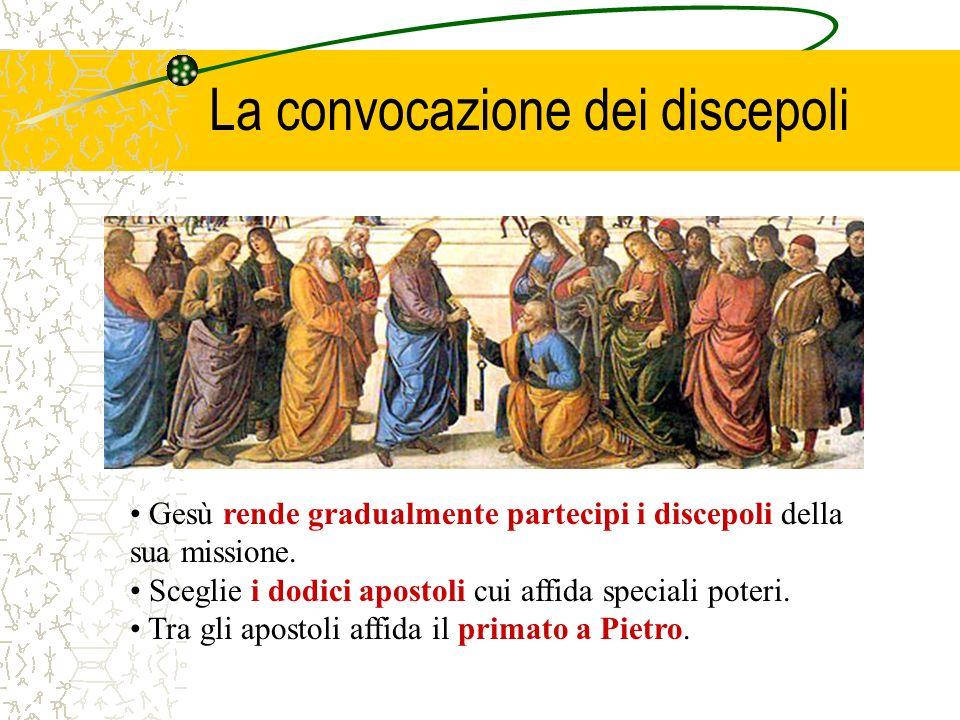 La convocazione dei discepoli