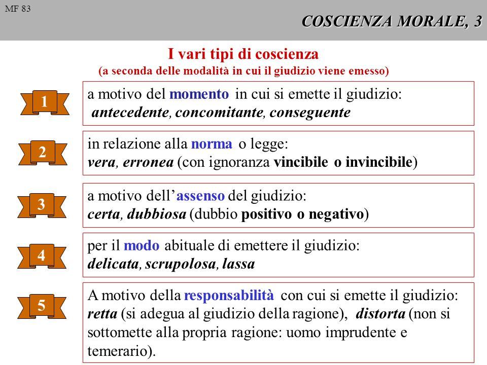 I vari tipi di coscienza 1 2 3 4 5