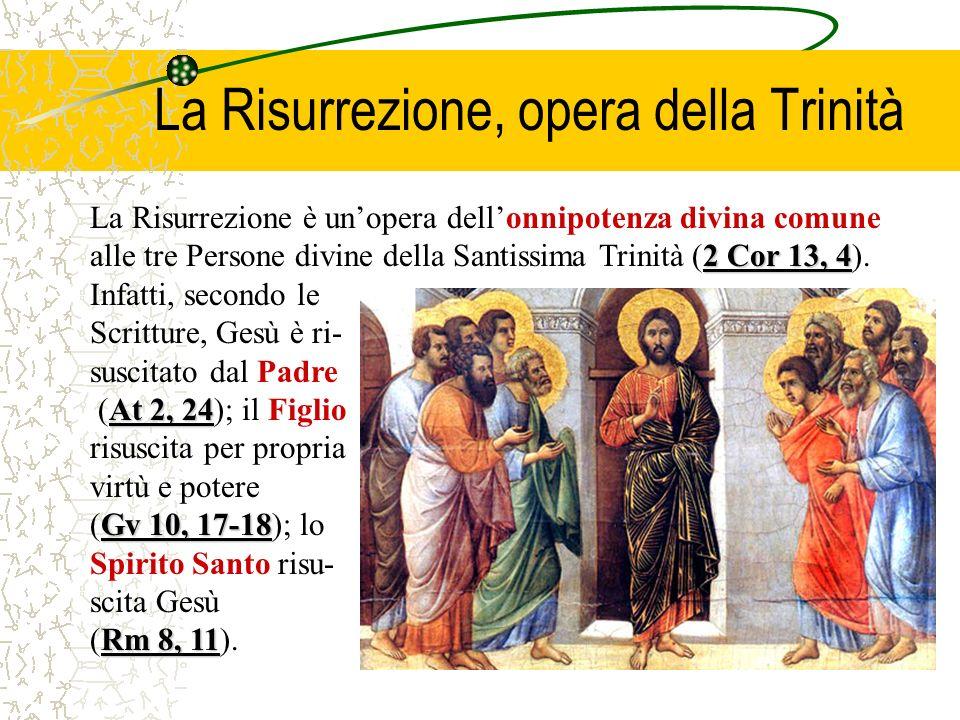La Risurrezione, opera della Trinità