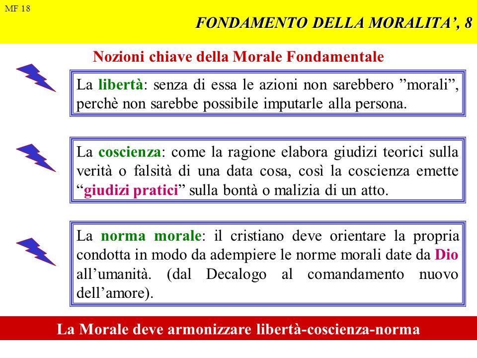 FONDAMENTO DELLA MORALITA', 8