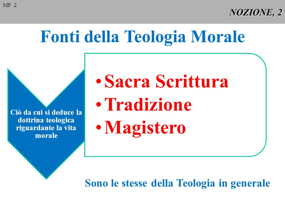 Fonti della Teologia Morale