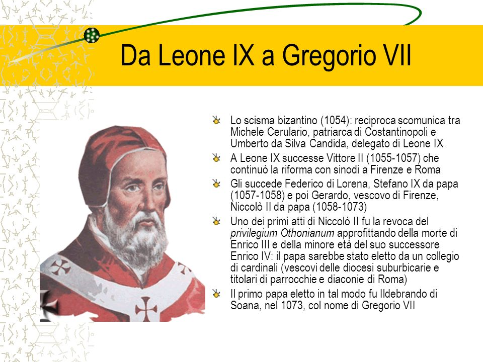 Da Leone IX a Gregorio VII