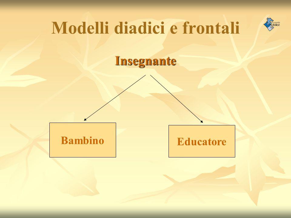 Modelli diadici e frontali