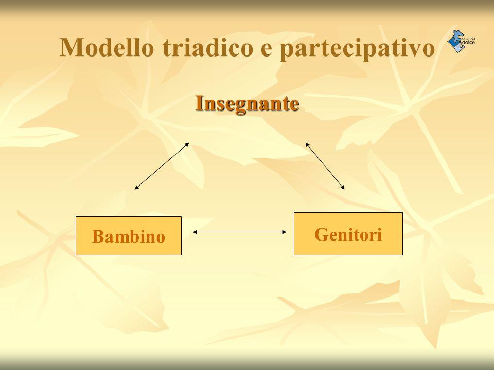 Modello triadico e partecipativo