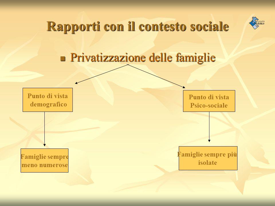 Rapporti con il contesto sociale