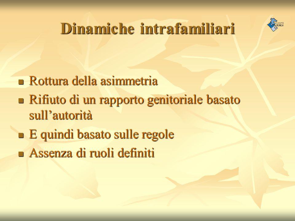 Dinamiche intrafamiliari