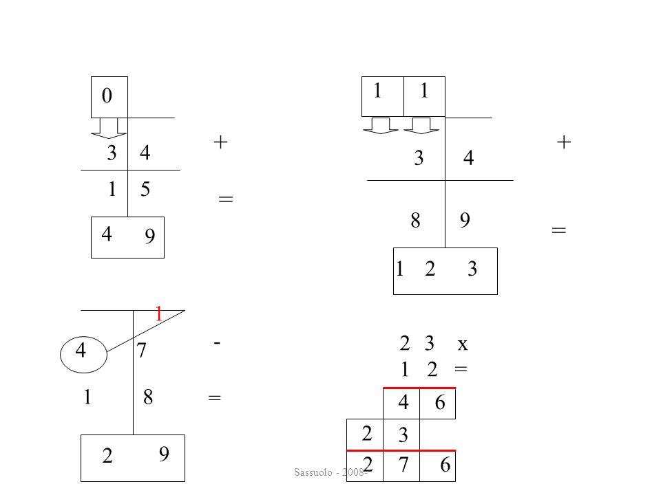 + = 1. 1. + = 3 4. 3 4. 1 5. 8 9. 4. 9. 1. 2. 3. 1. - = 3 x. 1 2 =