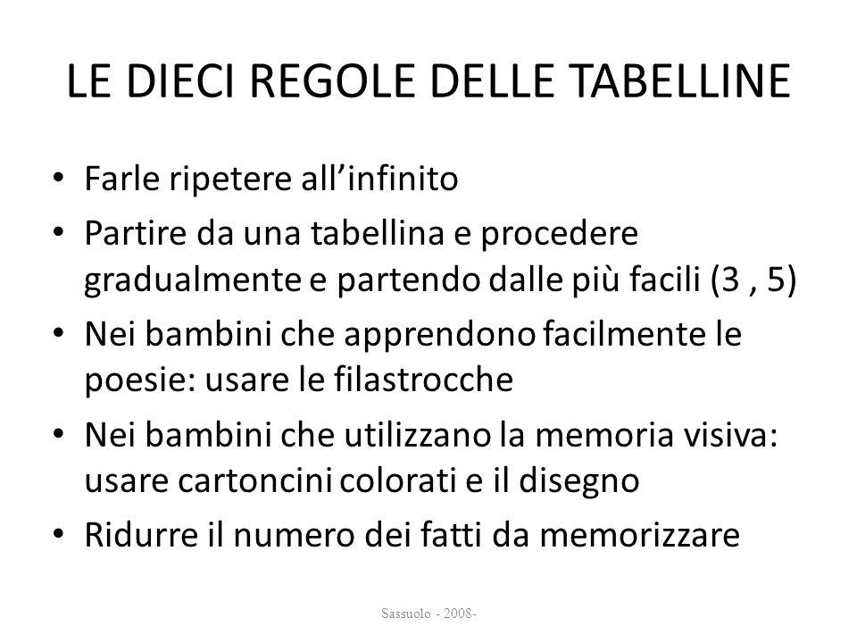 LE DIECI REGOLE DELLE TABELLINE