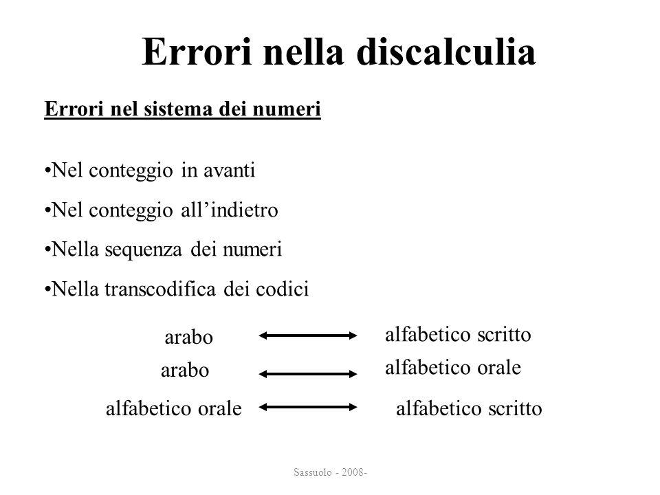 Errori nella discalculia