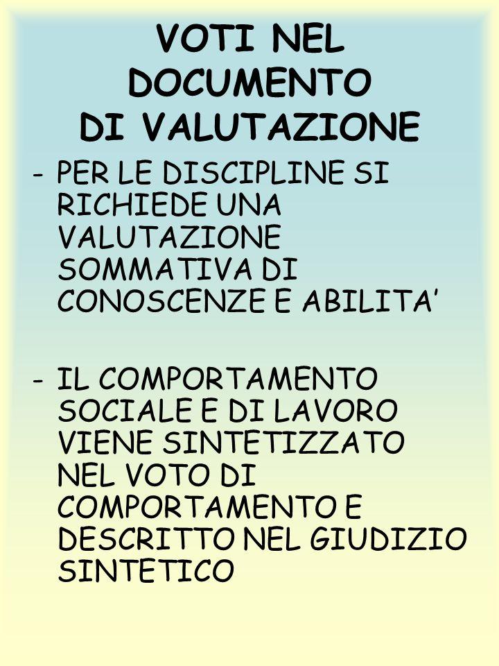 VOTI NEL DOCUMENTO DI VALUTAZIONE