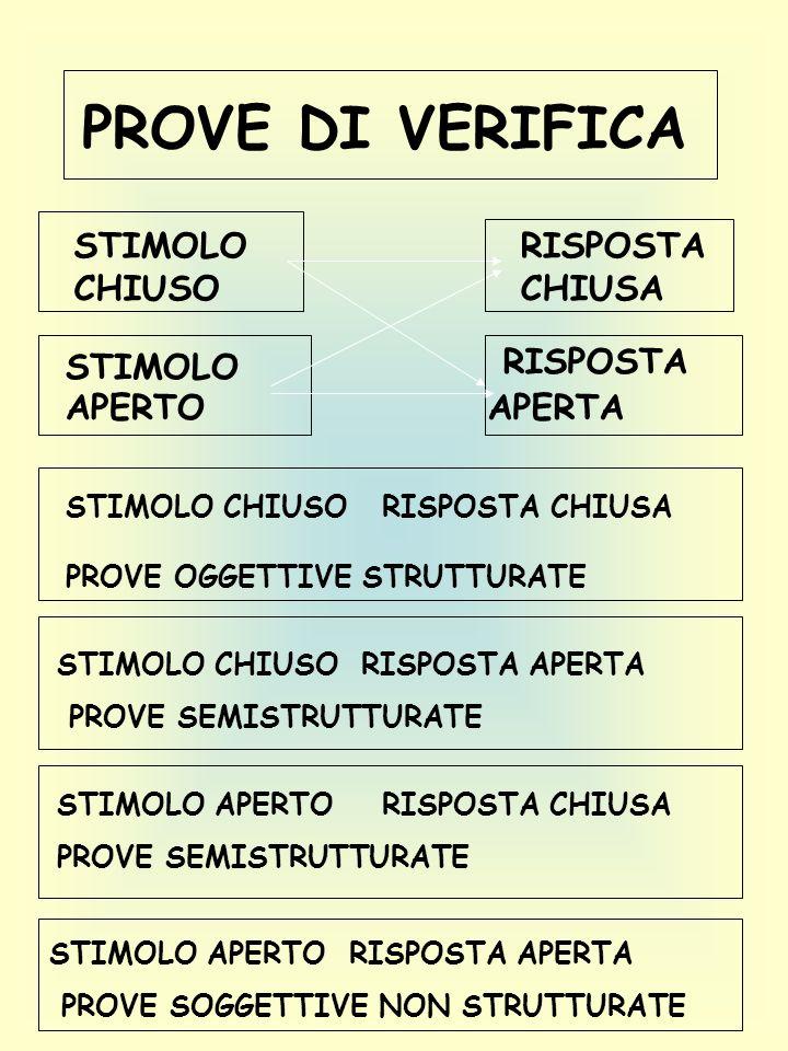 PROVE DI VERIFICA STIMOLO CHIUSO RISPOSTA CHIUSA RISPOSTA APERTA