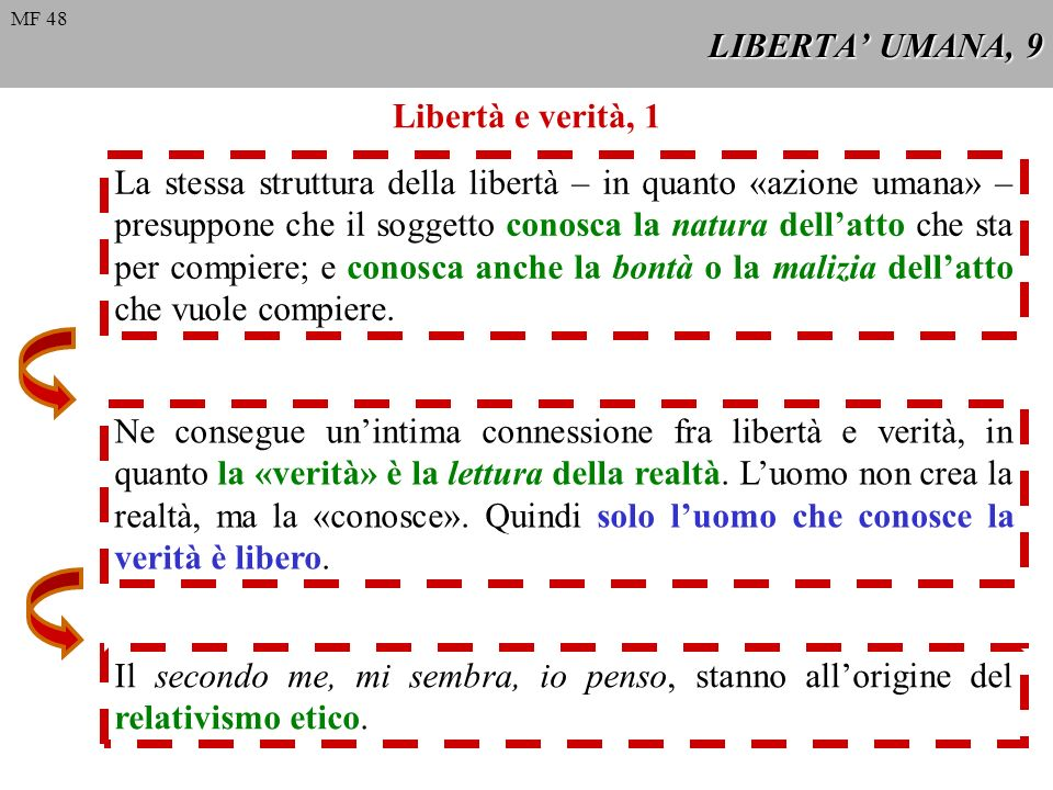 LIBERTA' UMANA, 9 Libertà e verità, 1