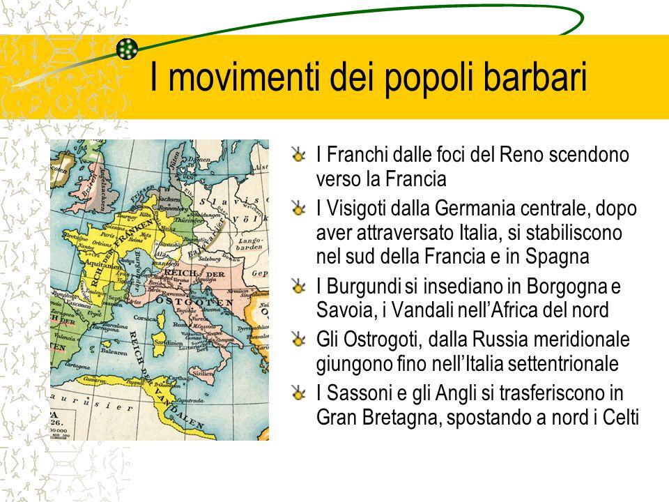I movimenti dei popoli barbari