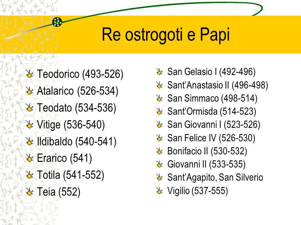 Re ostrogoti e Papi Teodorico (493-526) Atalarico (526-534)