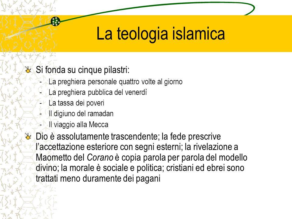 La teologia islamica Si fonda su cinque pilastri: